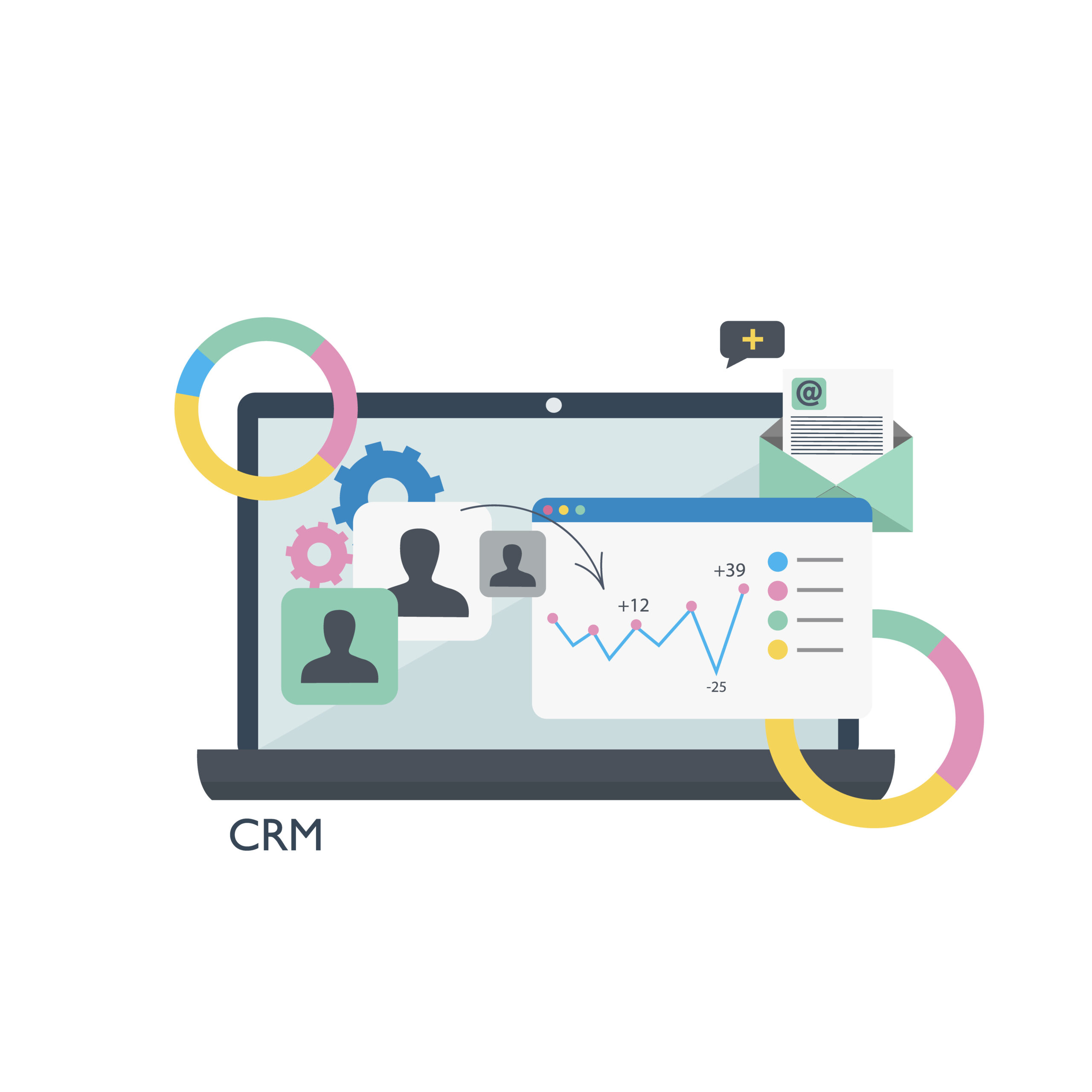 CRM SmartBit