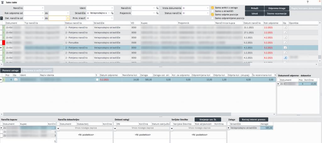 Zajem ekrana Prodajne table SmartBit (obvladovanje zalog)