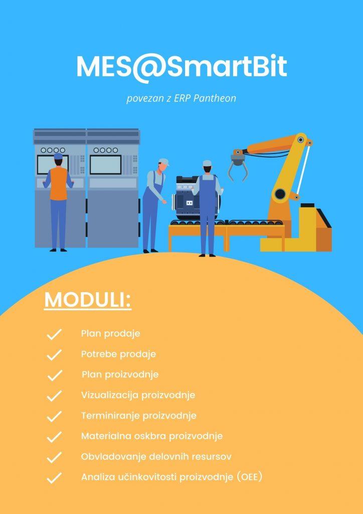 Moduli MNF manufacture